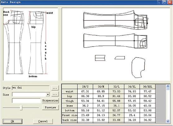 120 000 Download Richpeace Garment Cad Is Top Popular Among Chinese Garment Pattern Maker Richpeaceblog